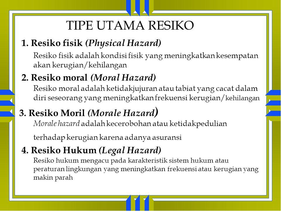 BAHAYA DAN RESIKO Bahaya diartikan sebagai penyebab dari kerugian/ kehilangan Resiko adalah kondisi yang membuat atau meningkatkan kesempatan akan ker