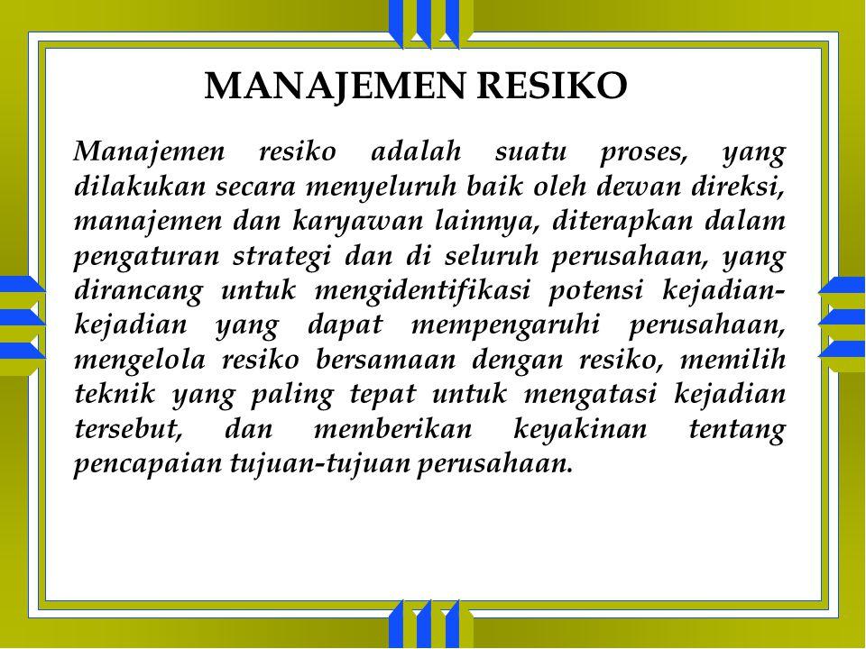 METODE MENGHADAPI RESIKO 1. Penghindaran Penghindaran adalah salah satu metode dalam penyelesaian resiko 2. Kontrol kerugian Kontrol kerugian dapat di