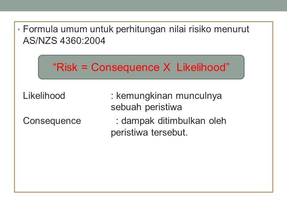 Risiko dibagi menjadi 5 macam (menurut Risk Assesment and Management Handbook: For Enviromental, health, and safety profesional) : 1.