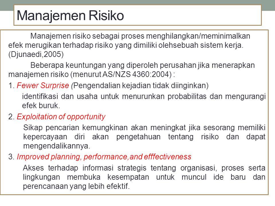 Manajemen Risiko Manajemen risiko sebagai proses menghilangkan/meminimalkan efek merugikan terhadap risiko yang dimiliki olehsebuah sistem kerja. (Dju