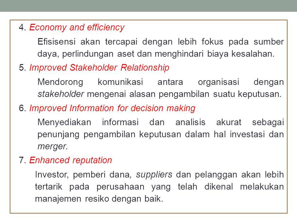 8.Director protection Pekerja akan lebih hati-hati dan waspada terhadap risiko.