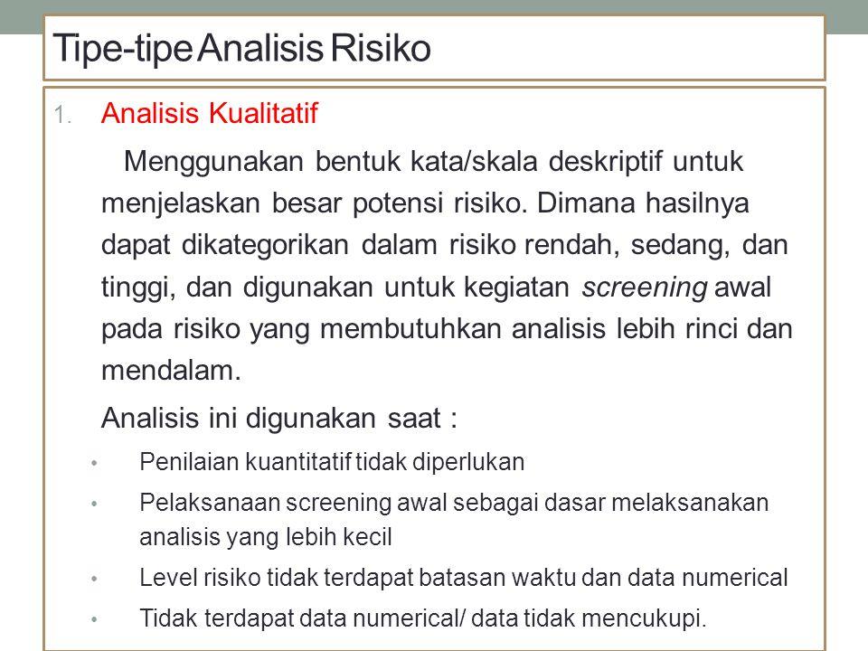 Tipe-tipe Analisis Risiko 1. Analisis Kualitatif Menggunakan bentuk kata/skala deskriptif untuk menjelaskan besar potensi risiko. Dimana hasilnya dapa
