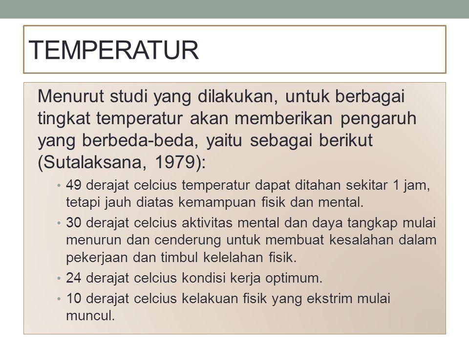 TEMPERATUR Dari suatu penyelidikan pula dapat diperoleh bahwa produktivitas kerja manusia akan mencapai tingkat yang paling tinggi pada suhu 24 sampai 27 derajat celcius (Sutalaksana, 1979)