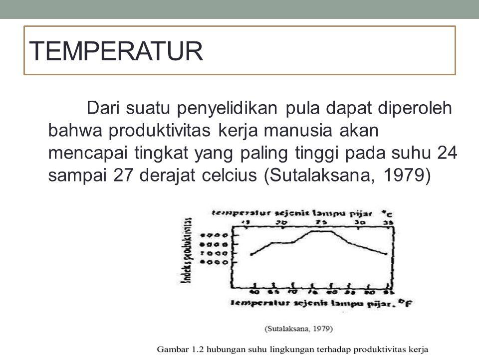 Cara-cara untuk mengendalikan suhu badan agar tetap konstan : 1.