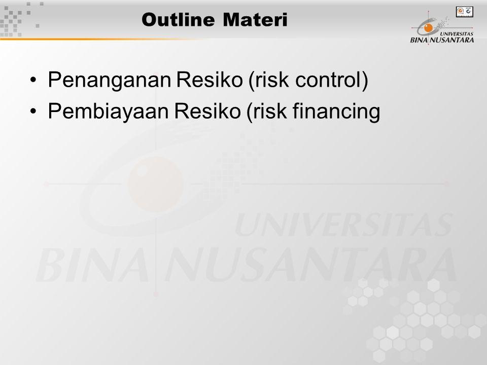 Outline Materi Penanganan Resiko (risk control) Pembiayaan Resiko (risk financing
