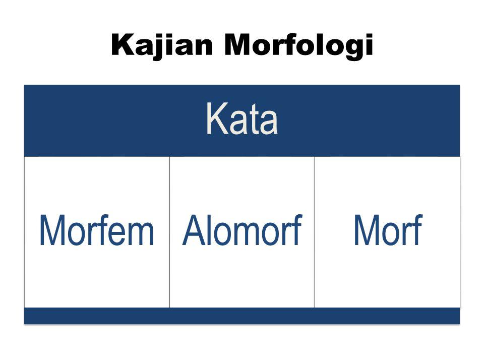 Kedudukannya... Kata Morfem Alomorf Morf