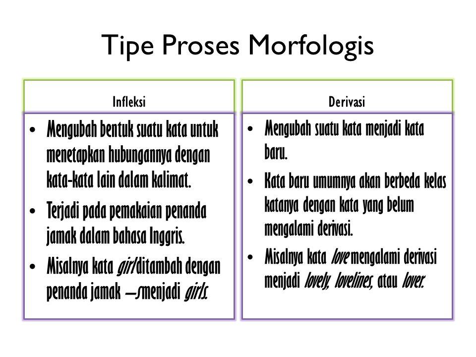 Tipe Proses Morfologis Infleksi Mengubah bentuk suatu kata untuk menetapkan hubungannya dengan kata-kata lain dalam kalimat.