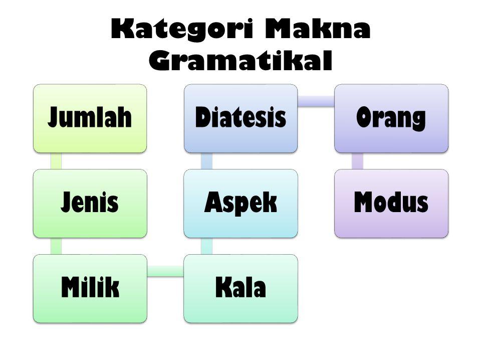 Kategori Makna Gramatikal JumlahJenisMilikKalaAspekDiatesisOrangModus