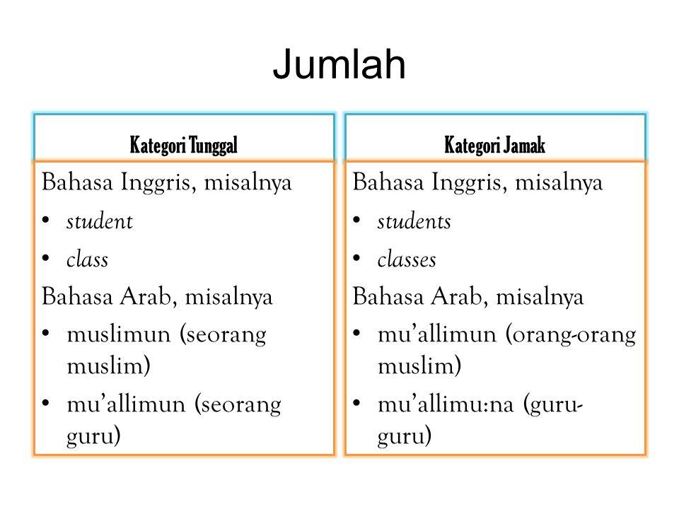 Jumlah Kategori Tunggal Bahasa Inggris, misalnya student class Bahasa Arab, misalnya muslimun (seorang muslim) mu'allimun (seorang guru) Kategori Jamak Bahasa Inggris, misalnya students classes Bahasa Arab, misalnya mu'allimun (orang-orang muslim) mu'allimu:na (guru- guru)