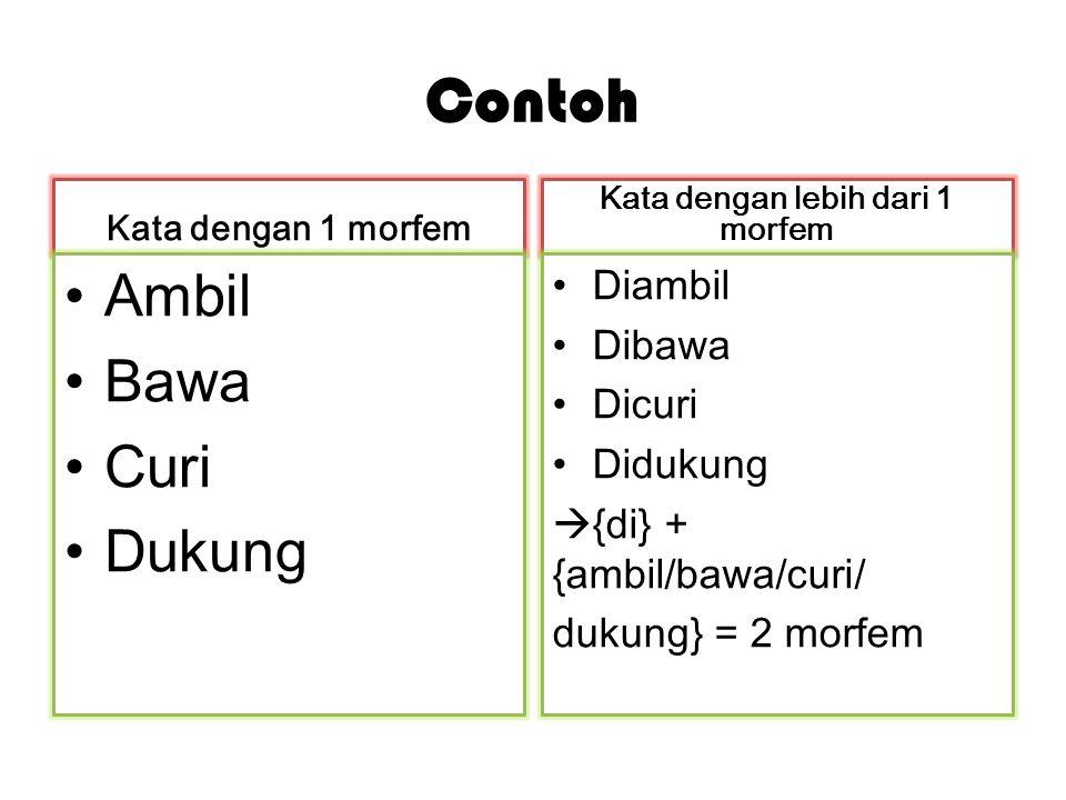 Jenis Aspek Kontinuatif (perbuatan terus berlangsung) Progresif (tengah berlangsung) Inseptif (baru mulai) Sesatif (sudah usai) Repetitif (berulang-ulang)