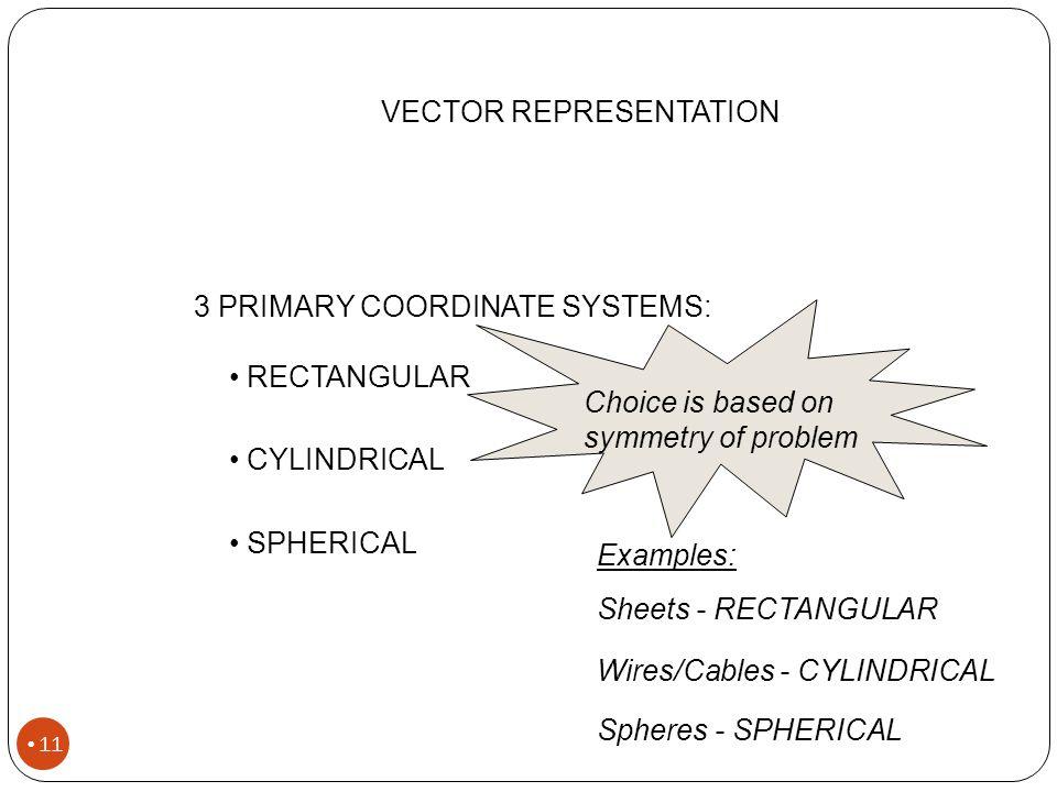 Triple Products 10 Hasil operasi lain yang penting: Scalar triple product Vector triple product (aturan bac-cab) Menghasilkan skalar Menghasilkan vektor