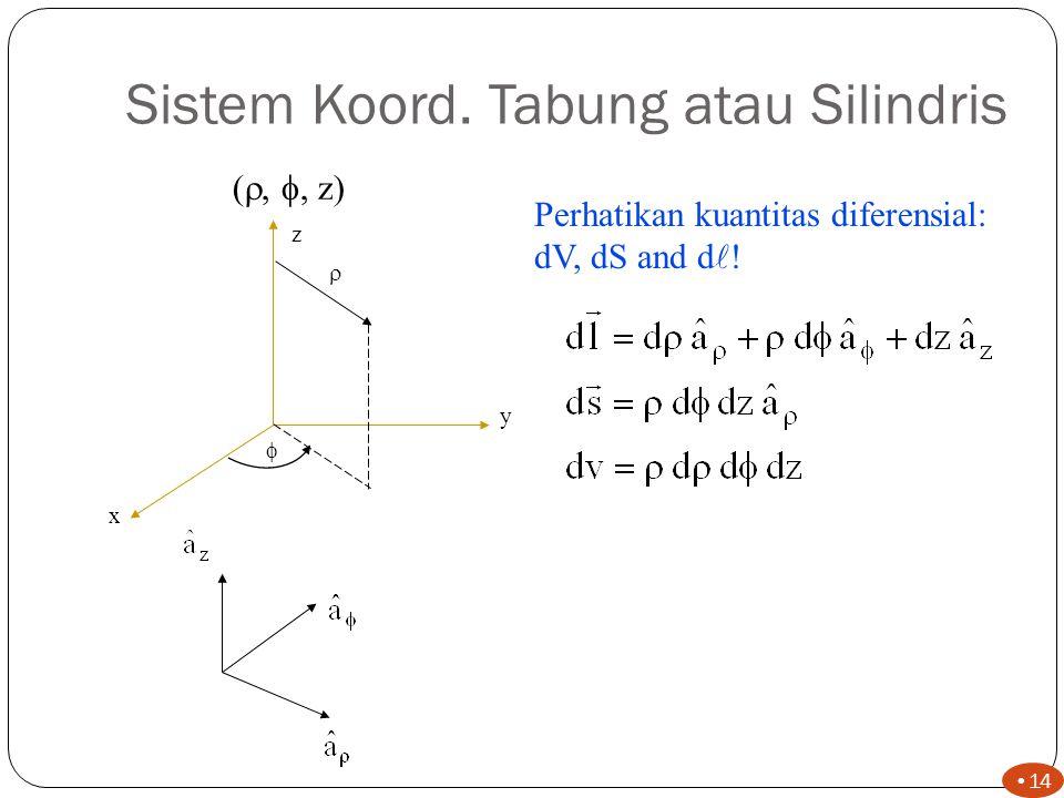 Sistem Koord. Kartesian 13
