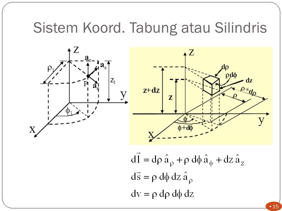 Sistem Koord.