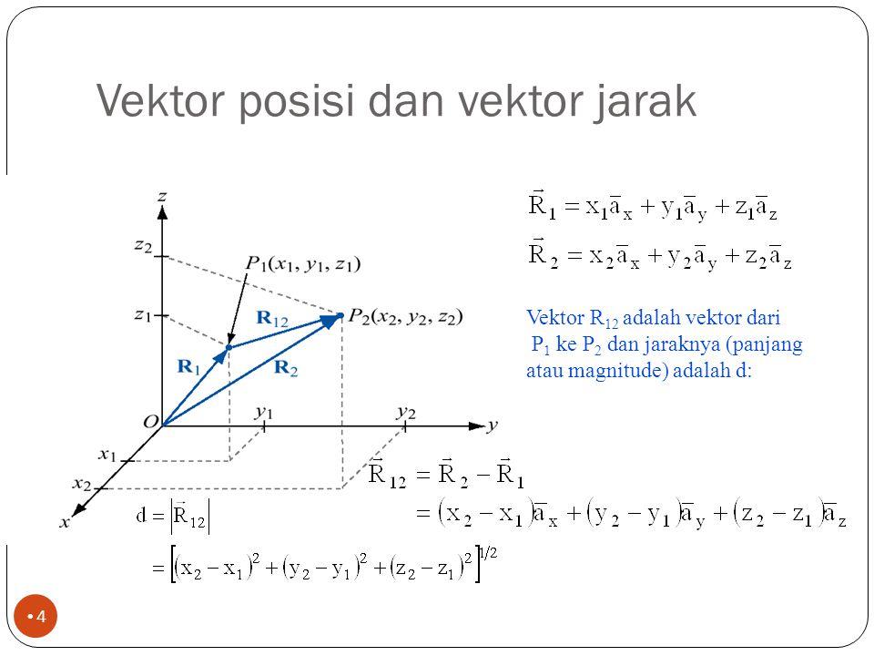 Penjumlahan vektor 3 Pengurangan ekivalen dng penjumlahan A dng negatif dari B: D = A – B = A + (-B)