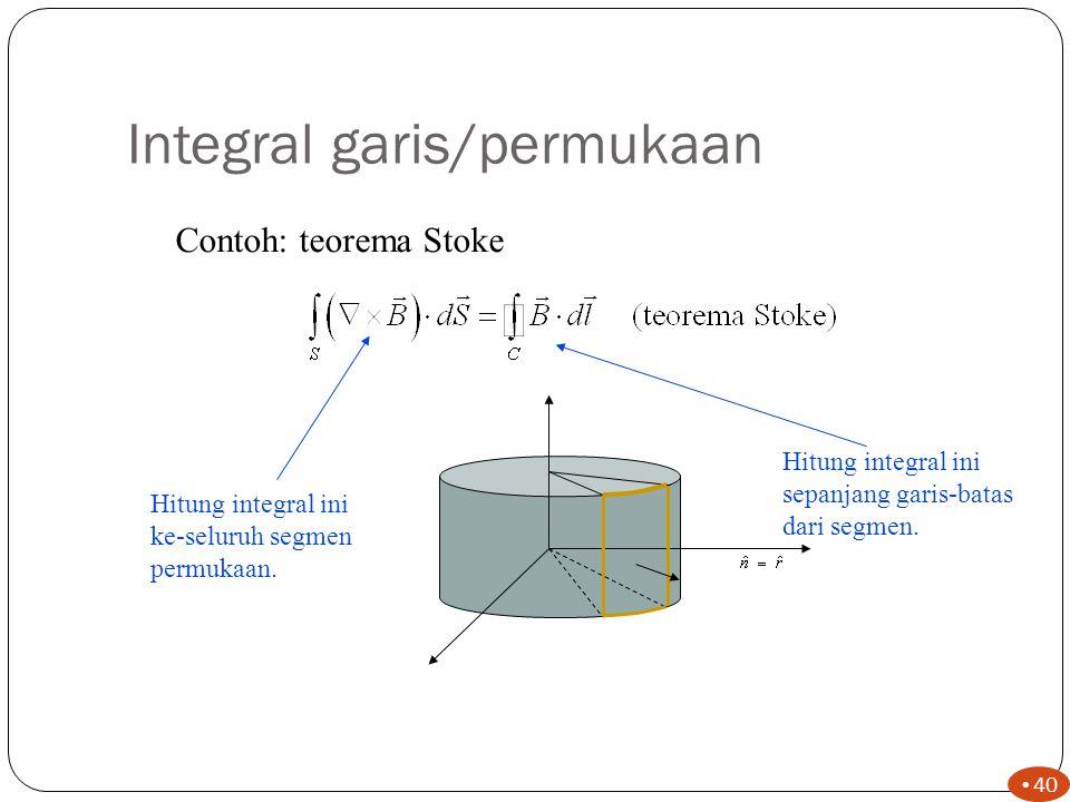 Teorema integral 39 Hubungan ini berguna untuk mengubah integral volume menjadi integral permukaan.