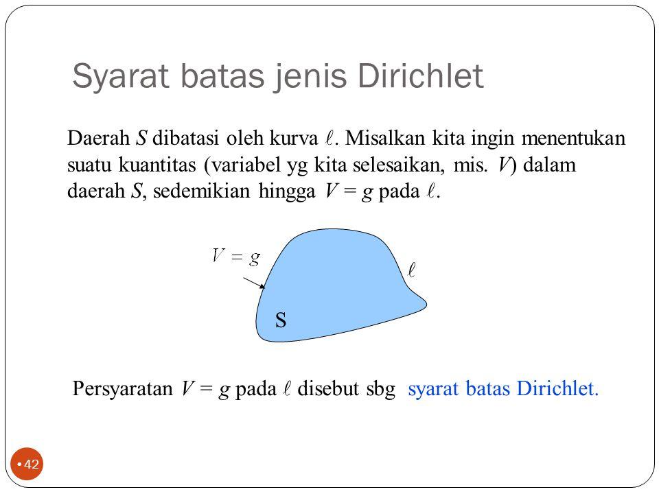 Permasalahan nilai batas 41 Karena PDE (partial differential equation-persm.