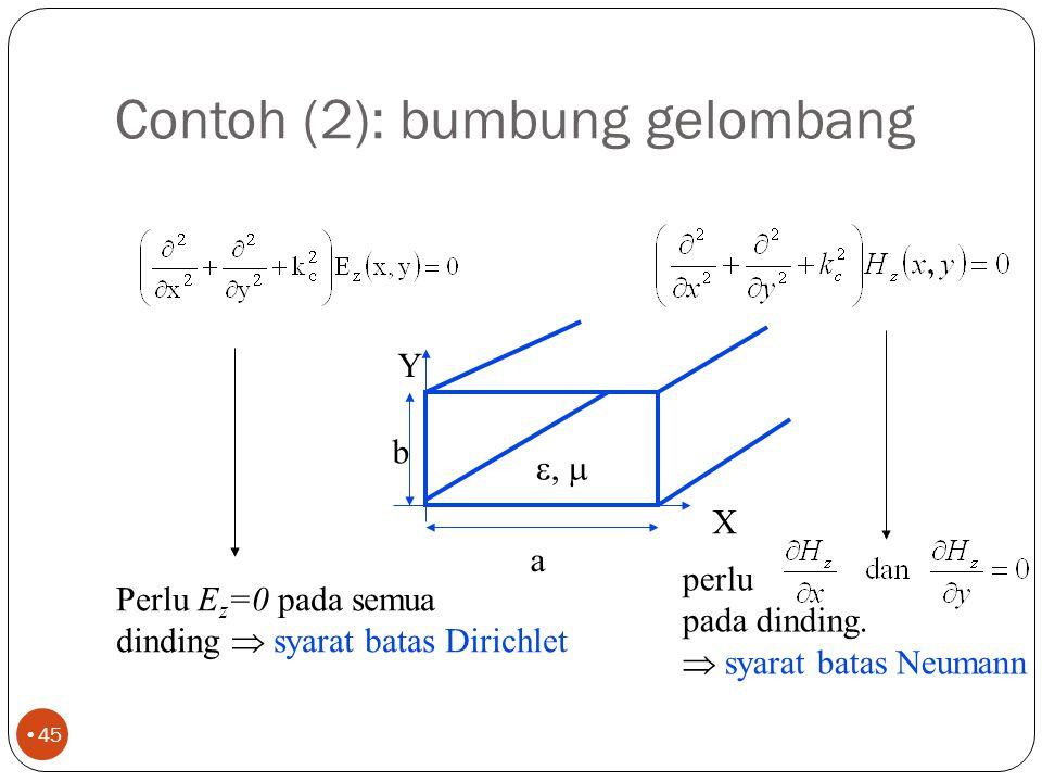 Contoh (1) batas bidang (planar) 44 HiHi EiEi ErEr HrHr x rr ii tt HtHt EtEt 2222 1111 Kita perlu pernyataan mengenai medan normal dan tangensial pada antarmuka, yaitu syarat batas.