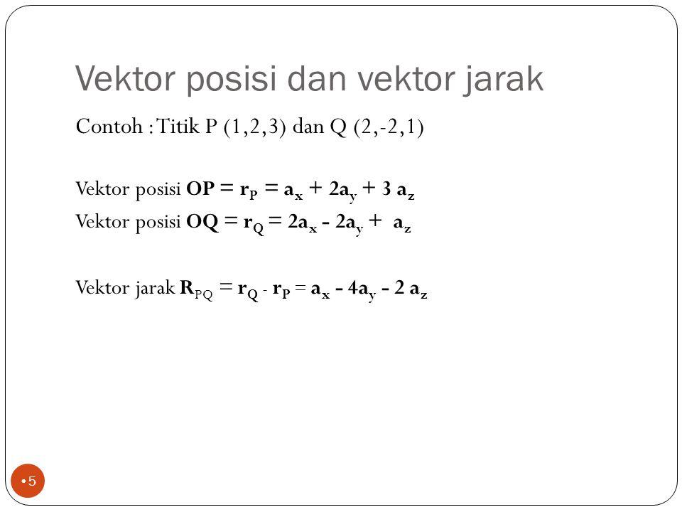 Vektor posisi dan vektor jarak 4 Vektor R 12 adalah vektor dari P 1 ke P 2 dan jaraknya (panjang atau magnitude) adalah d: