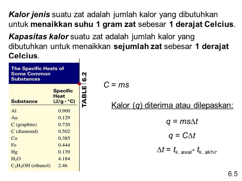 Kalor jenis suatu zat adalah jumlah kalor yang dibutuhkan untuk menaikkan suhu 1 gram zat sebesar 1 derajat Celcius. Kapasitas kalor suatu zat adalah