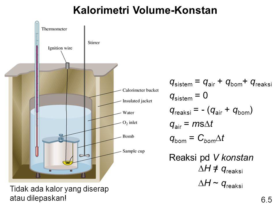 Kalorimetri Volume-Konstan Tidak ada kalor yang diserap atau dilepaskan! q sistem = q air + q bom + q reaksi q sistem = 0 q reaksi = - (q air + q bom