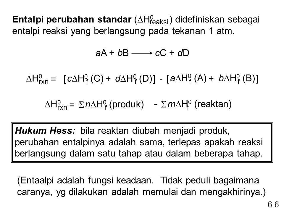 Entalpi perubahan standar (  H 0 ) didefiniskan sebagai entalpi reaksi yang berlangsung pada tekanan 1 atm. reaksi aA + bB cC + dD H0H0 rxn d  H 0