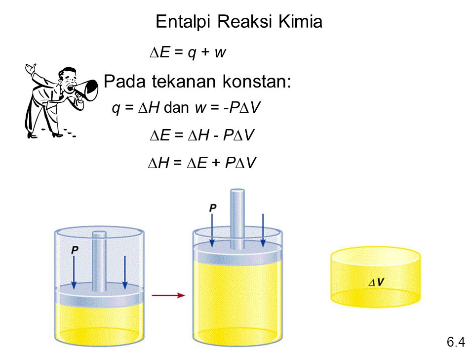 Entalpi Reaksi Kimia 6.4  E = q + w  E =  H - P  V  H =  E + P  V q =  H dan w = -P  V Pada tekanan konstan: