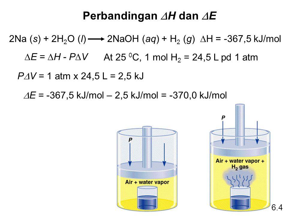 Perbandingan  H dan  E 2Na (s) + 2H 2 O (l) 2NaOH (aq) + H 2 (g)  H = -367,5 kJ/mol  E =  H - P  V At 25 0 C, 1 mol H 2 = 24,5 L pd 1 atm P  V