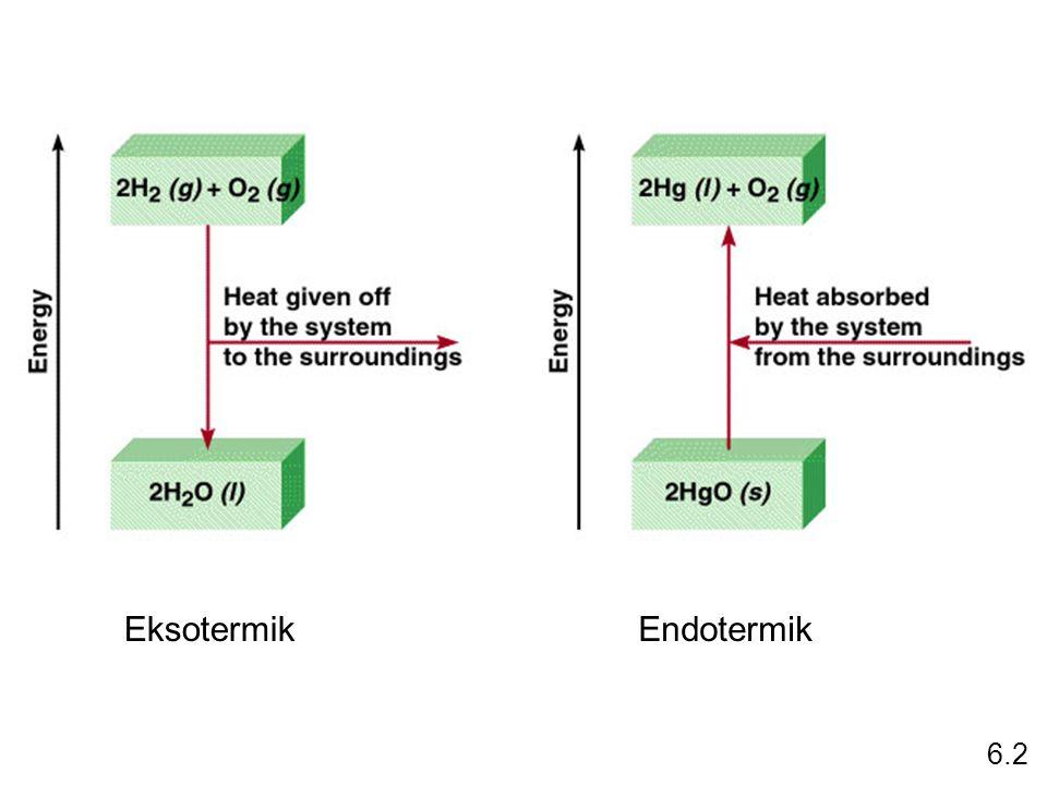 Bentuk Hukum Pertama untuk  E sistem 6.3  E = q + w  E perubahan energi dalam suatu sistem q jumlah kalor yang dipertukarkan antar sistem dan lingkungan w adalah kerja yang dilakukan pada (atau oleh) sistem tersebut w = -P  V ketika gas memuai thd tekanan eksternal yg konstan merupakan kerja yg dilakukan gas pd lingkungannya