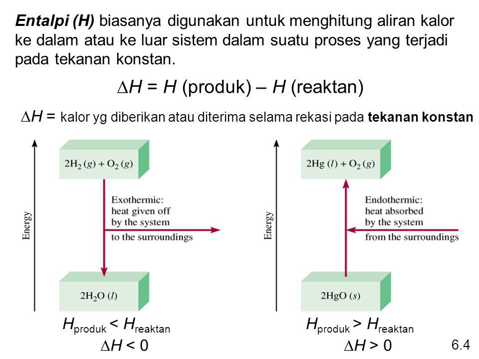 Kerja yang Dilakukan pada Suatu Sistem 6.3 w = Fd w = -P  V P x V = x d 3 = Fd = w F d2d2  V > 0 -P  V < 0 w sis < 0 Kerja bukan merupakan fungsi keadaan.