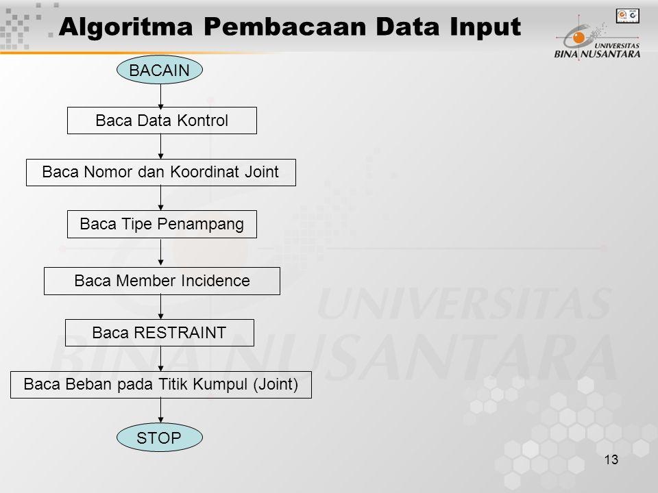 13 Algoritma Pembacaan Data Input BACAIN Baca Data Kontrol Baca Nomor dan Koordinat Joint Baca Tipe Penampang Baca Member Incidence Baca RESTRAINT Bac