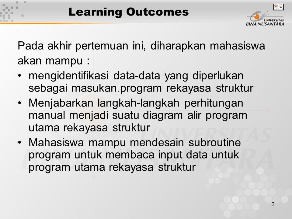2 Learning Outcomes Pada akhir pertemuan ini, diharapkan mahasiswa akan mampu : mengidentifikasi data-data yang diperlukan sebagai masukan.program rek
