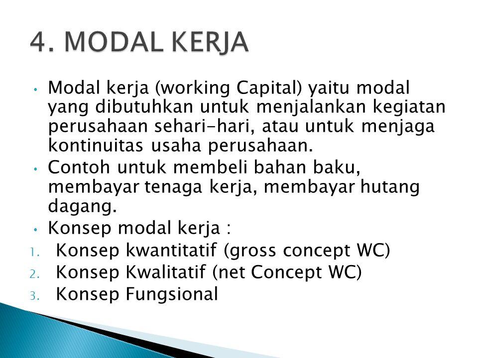 Modal kerja (working Capital) yaitu modal yang dibutuhkan untuk menjalankan kegiatan perusahaan sehari-hari, atau untuk menjaga kontinuitas usaha peru