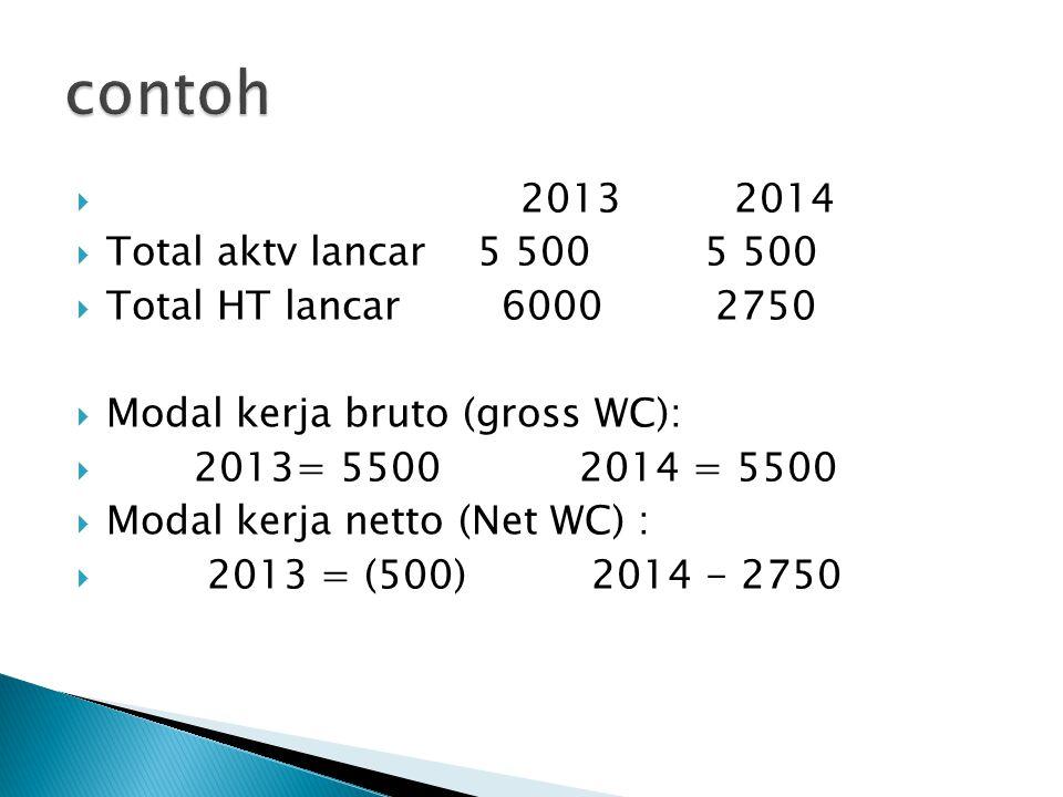  2013 2014  Total aktv lancar 5 500 5 500  Total HT lancar 6000 2750  Modal kerja bruto (gross WC):  2013= 5500 2014 = 5500  Modal kerja netto (