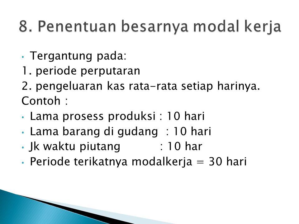 Tergantung pada: 1. periode perputaran 2. pengeluaran kas rata-rata setiap harinya. Contoh : Lama prosess produksi : 10 hari Lama barang di gudang : 1