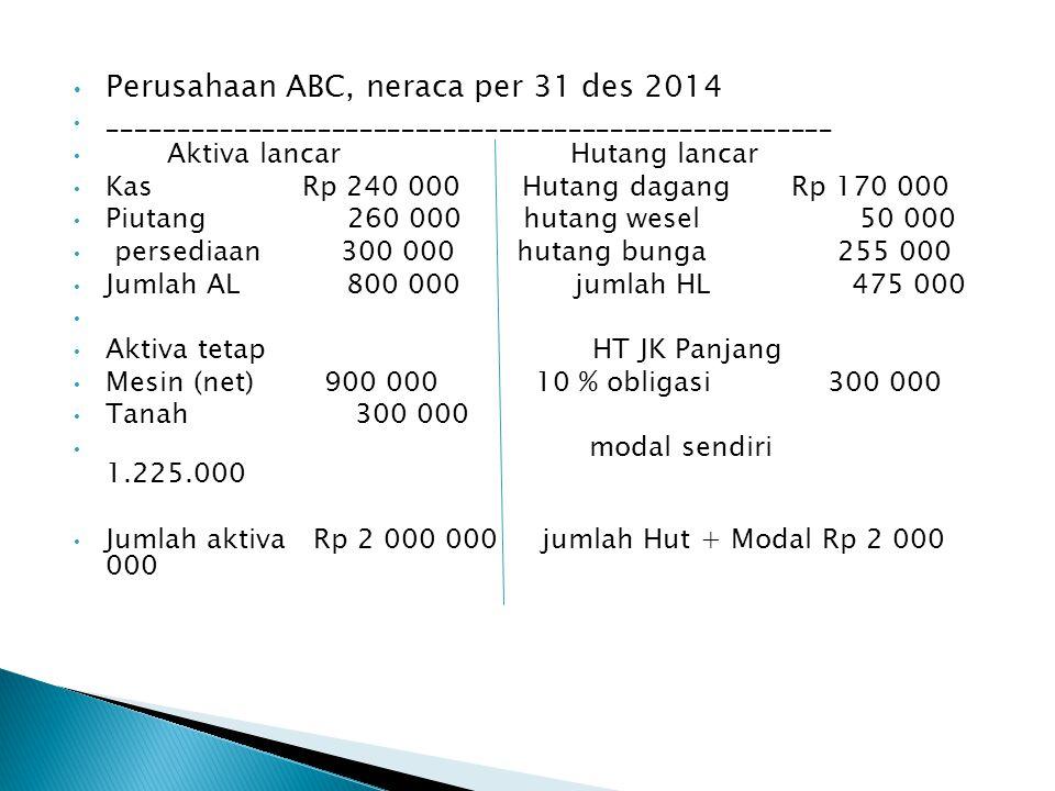 Perusahaan ABC, neraca per 31 des 2014 ____________________________________________________ Aktiva lancar Hutang lancar Kas Rp 240 000 Hutang dagang R