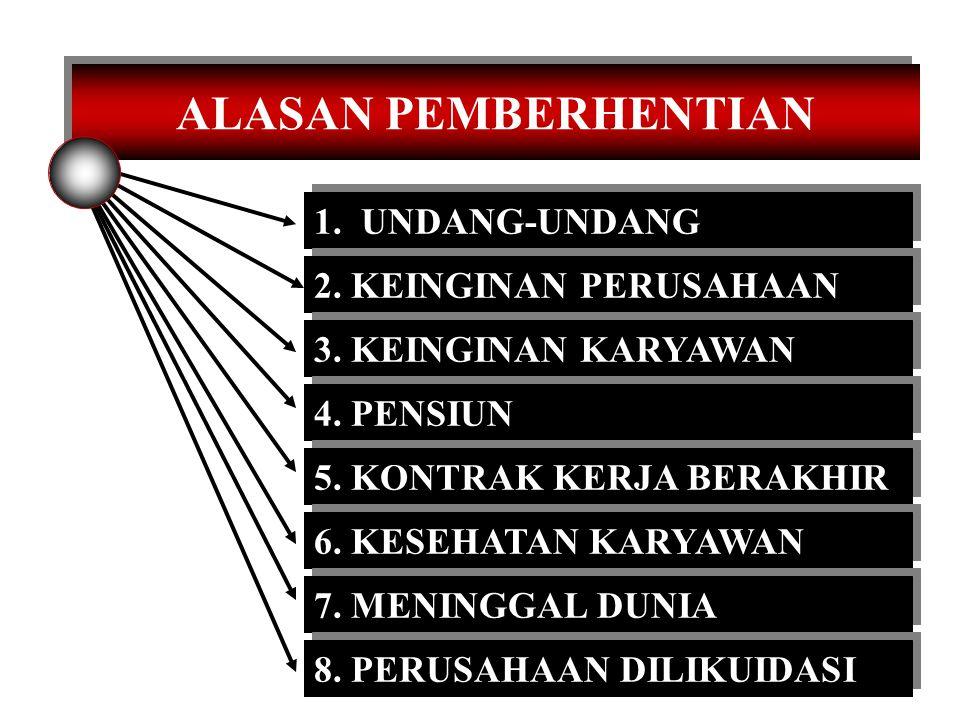 ALASAN PEMBERHENTIAN ALASAN PEMBERHENTIAN 1.UNDANG-UNDANG 2.