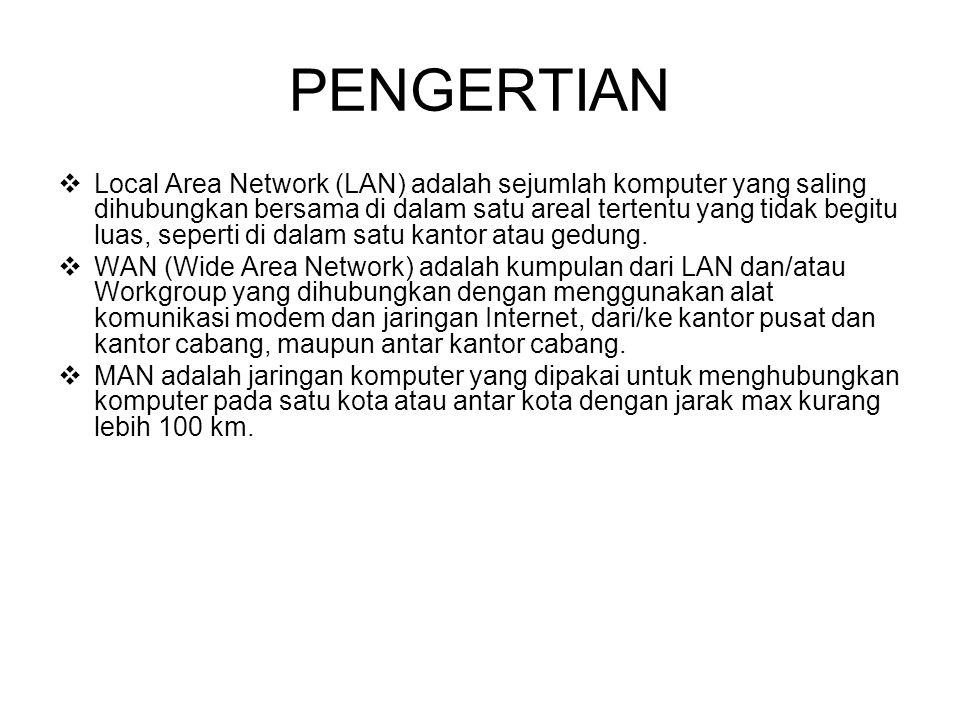 PENGERTIAN  Local Area Network (LAN) adalah sejumlah komputer yang saling dihubungkan bersama di dalam satu areal tertentu yang tidak begitu luas, seperti di dalam satu kantor atau gedung.