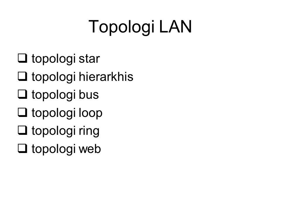Topologi LAN  topologi star  topologi hierarkhis  topologi bus  topologi loop  topologi ring  topologi web