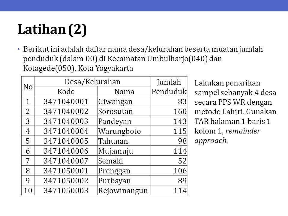 Latihan (2) Berikut ini adalah daftar nama desa/kelurahan beserta muatan jumlah penduduk (dalam 00) di Kecamatan Umbulharjo(040) dan Kotagede(050), Ko