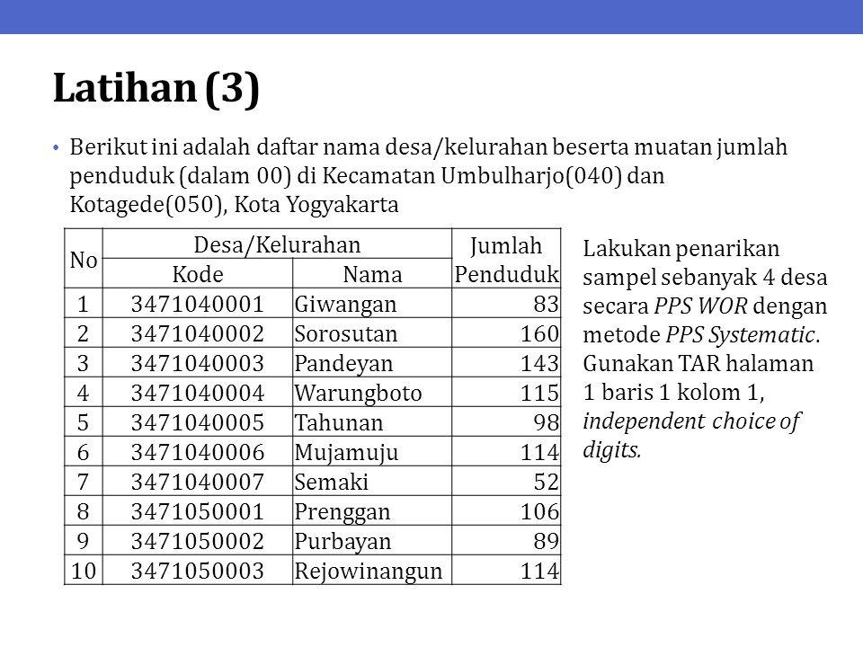 Latihan (3) Berikut ini adalah daftar nama desa/kelurahan beserta muatan jumlah penduduk (dalam 00) di Kecamatan Umbulharjo(040) dan Kotagede(050), Ko