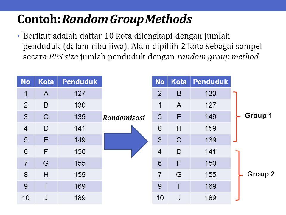 Contoh: Random Group Methods Berikut adalah daftar 10 kota dilengkapi dengan jumlah penduduk (dalam ribu jiwa). Akan dipiliih 2 kota sebagai sampel se