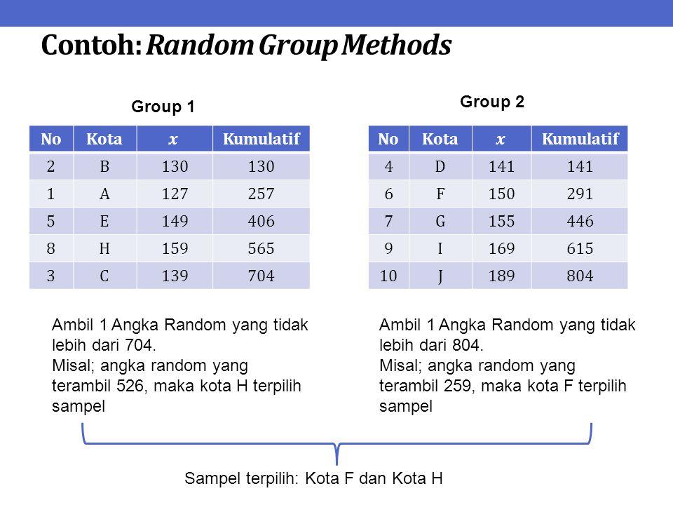 Contoh: Random Group Methods NoKotaKumulatif 4D141 6F150291 7G155446 9I169615 10J189804 NoKotaKumulatif 2B130 1A127257 5E149406 8H159565 3C139704 Grou