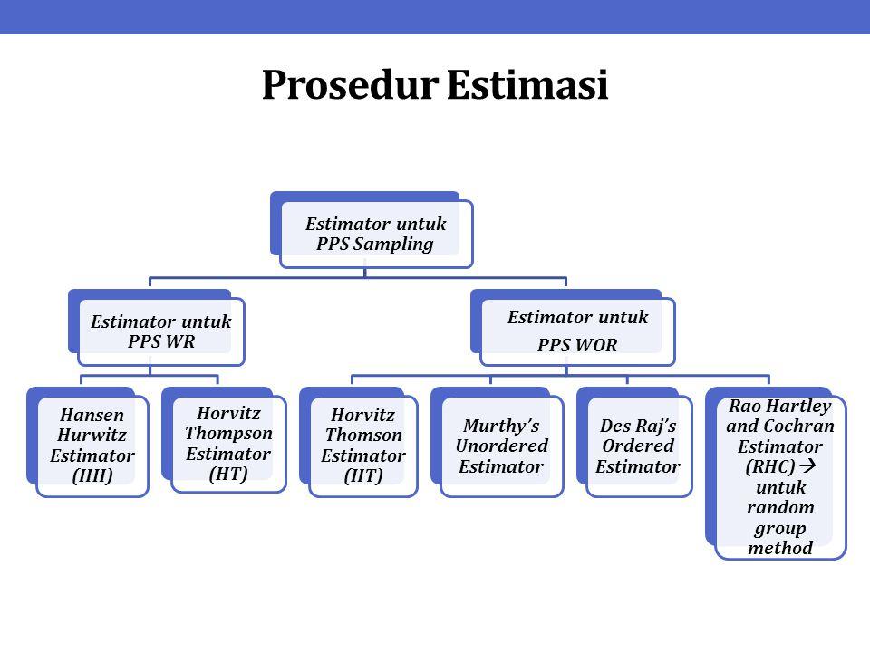 Prosedur Estimasi Estimator untuk PPS Sampling Estimator untuk PPS WR Hansen Hurwitz Estimator (HH) Horvitz Thompson Estimator (HT) Estimator untuk PP