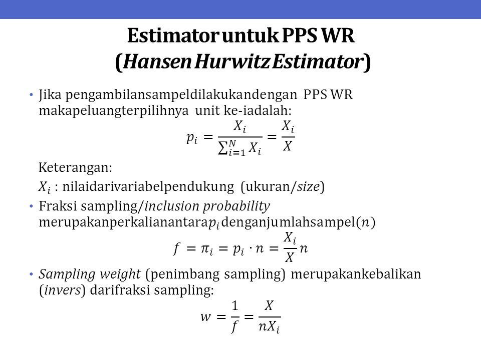Estimator untuk PPS WR (Hansen Hurwitz Estimator)