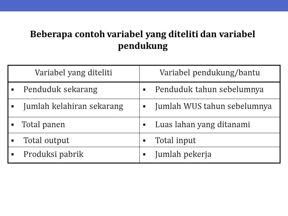 Latihan (3) Berikut ini adalah daftar nama desa/kelurahan beserta muatan jumlah penduduk (dalam 00) di Kecamatan Umbulharjo(040) dan Kotagede(050), Kota Yogyakarta Lakukan penarikan sampel sebanyak 4 desa secara PPS WOR dengan metode PPS Systematic.