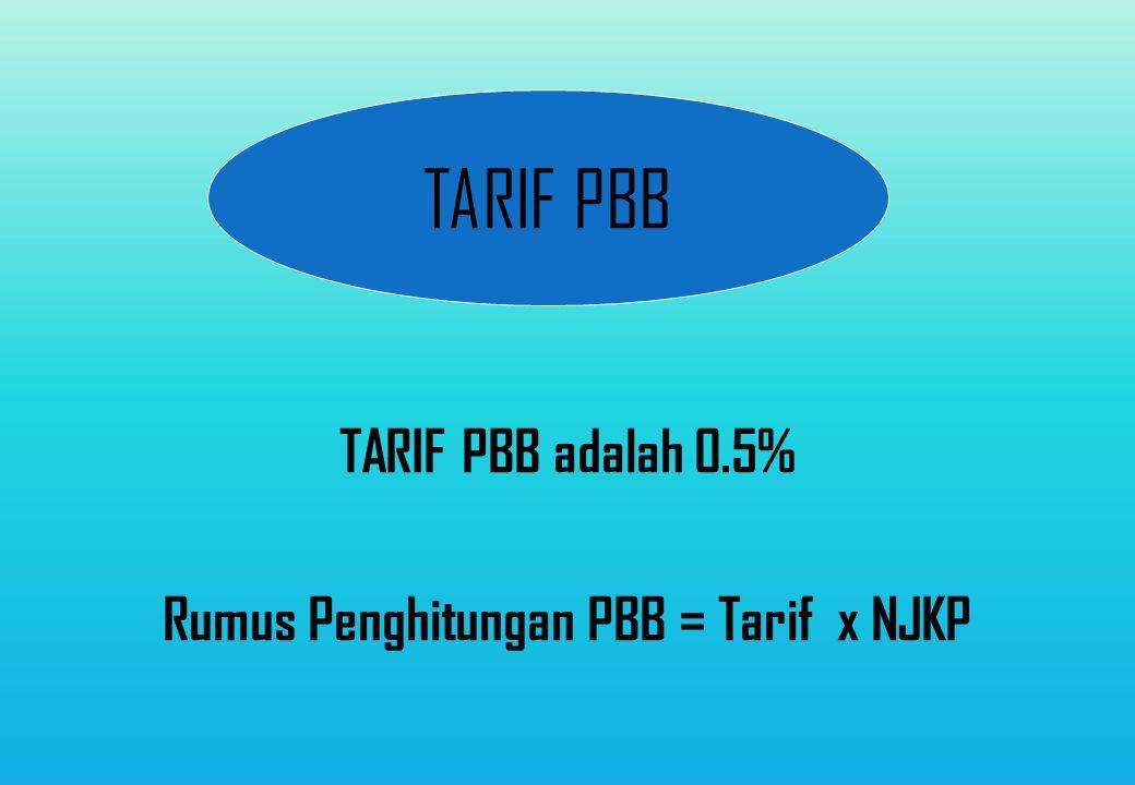 19 1.OP Perkebunan, Perhutanan, dan Pertambangan, NJKP = 40% dari NJOP 2.