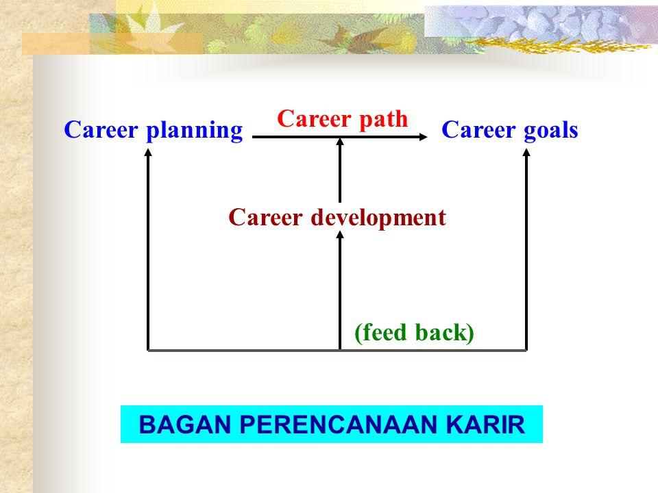 Perencanaan karir bermanfaat untuk mempersiapkan seseorang dalam menggunakan kesempatan-kesempatan peningkatan karir dan harus dilakukan secara bertahap dan periodik.