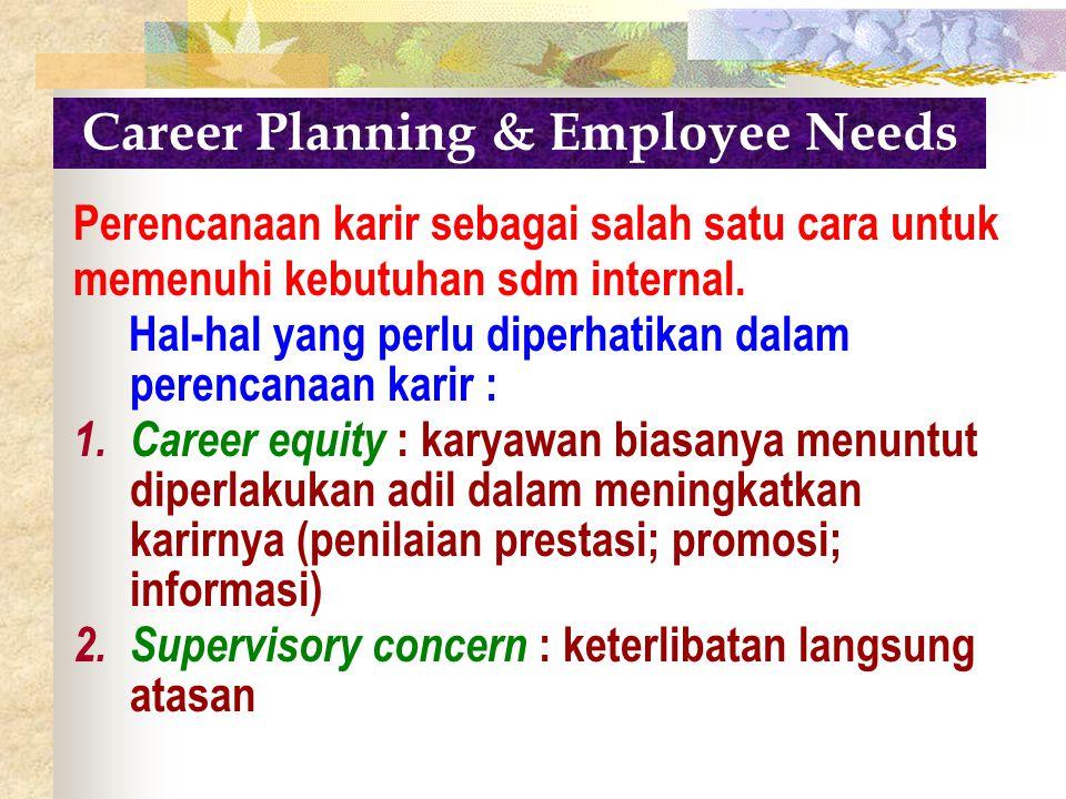 Career Planning & Employee Needs Perencanaan karir sebagai salah satu cara untuk memenuhi kebutuhan sdm internal. Hal-hal yang perlu diperhatikan dala