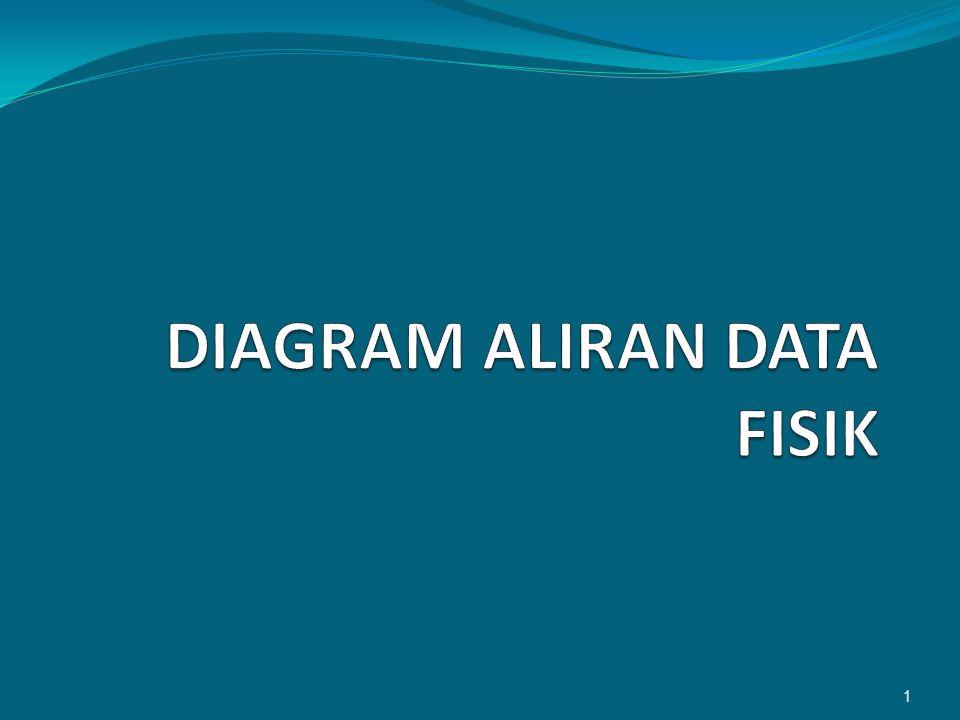 2 DIAGRAM ALIRAN DATA FISIK SEBUAH MODEL PROSES YANG DIGUNAKAN UNTUK MENGKOMUNIKASIKAN KARAKTERISTIK IMPLEMENTASI TEKNIS PADA SEBUAH SISTEM INFORMASI..