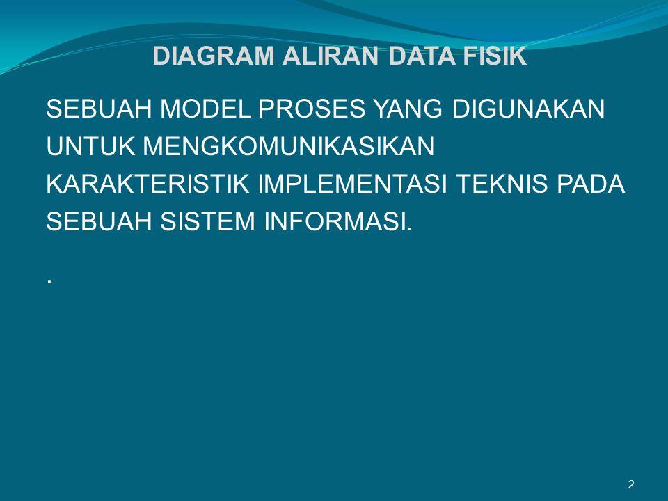 2 DIAGRAM ALIRAN DATA FISIK SEBUAH MODEL PROSES YANG DIGUNAKAN UNTUK MENGKOMUNIKASIKAN KARAKTERISTIK IMPLEMENTASI TEKNIS PADA SEBUAH SISTEM INFORMASI.